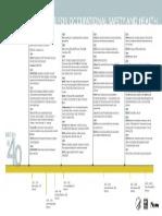 timeline2.pdf