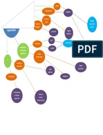 Diagrama. Diferencias Intelectuales Del Desarrollo Cognoscitivo