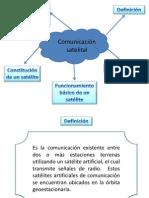 Introducción a la comunicación satelital