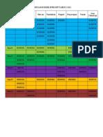 Pemetaan Evidens Sppbs Dst Tahun 3 2012