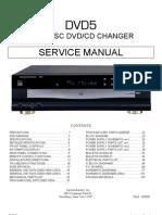 Harman Kardon DVD5 Service Manual