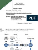 Mapa Conceptual Dinamica 7