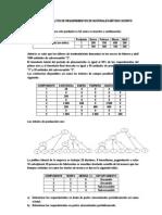 Problemas Resueltos de Requerimientos de Materiales- Metodo Gozinto