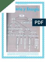 Pacerizu Publicaciones-materia y Energia