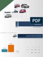Encuesta Sobre Autos de Gabinete