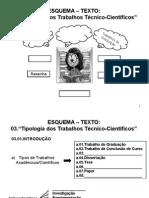 ESQUEMA – TEXTO. ALUNOppt