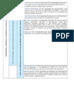 Evaluación neuropsicologica (aspectos)