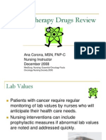 Chemotherapy Drugs.ppt