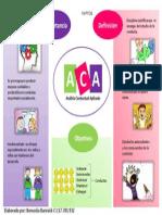ACA-mapa