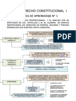 DERECHO CONSTITUCIONAL ESPECIAL.doc
