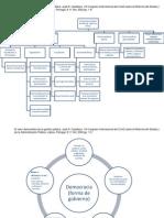 El valor democrático de la gestión pública. José R. Castelazo