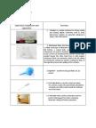 50 common laboratory apparatus their uses pdf
