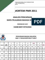 Analisis Post Mortem PMR Tahun 2011 (Bahasa Melayu)