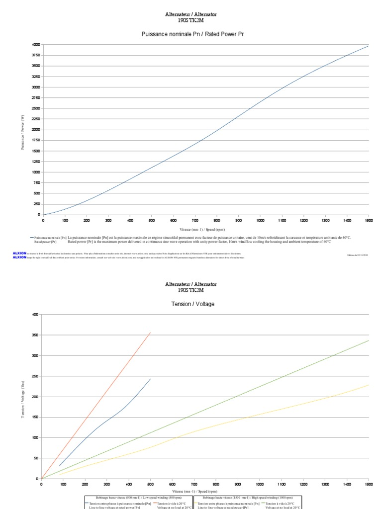 190ATK2M.pdf GENERATOR
