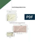characteristic Curve.pdf