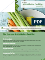 Acid Alkaline Food Chart 1.3