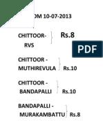 Chittor to Rvs
