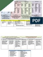 Facilitar La Planificacion.docx