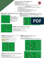 Defending in Midfield -Paul Bugeja