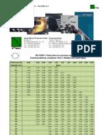 En 10305-3 Steel Tubes for Precision Applications