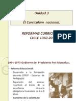 Reformas Curriculares Itinerario de 1960 a 2012