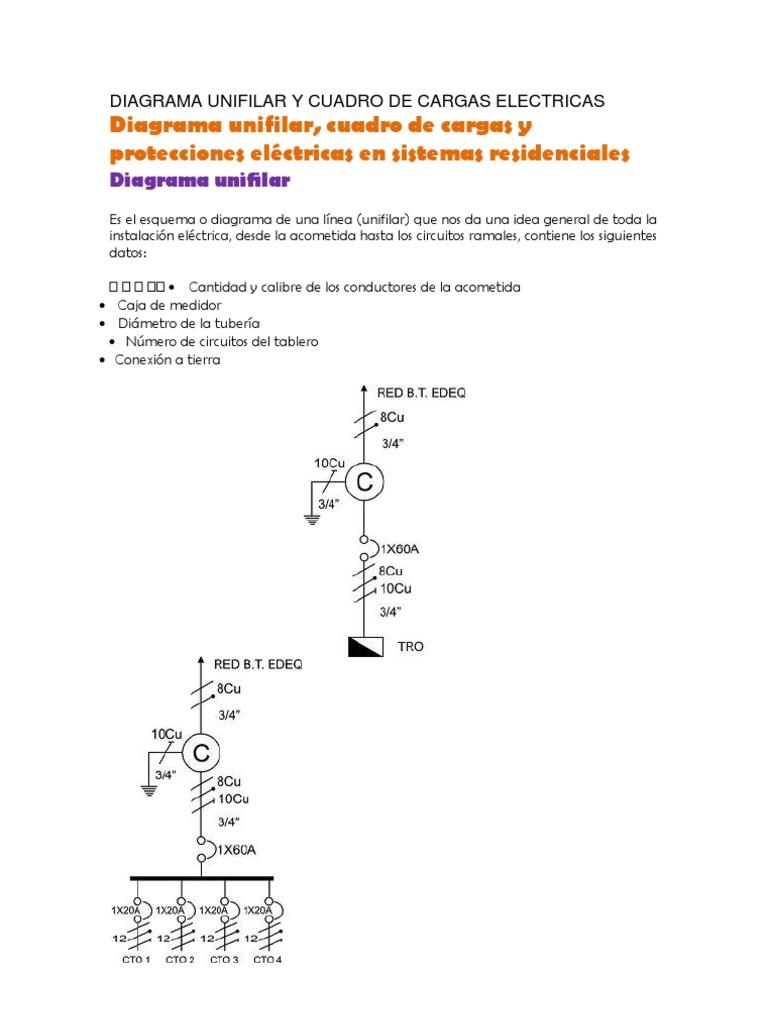 Circuito Unifilar : Diagrama unifilar y cuadro de cargas electricas