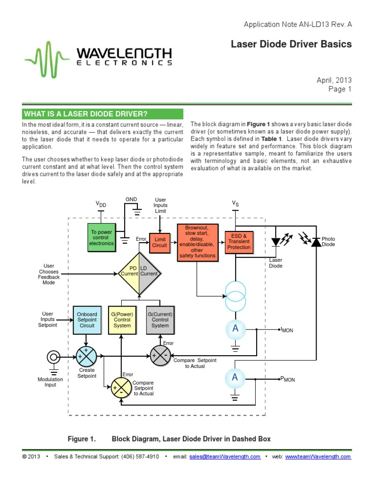 Diagram Of A Laser Diode Trusted Wiring Diagrams Lap 10fdl What Is Driver Power Supply Ideal