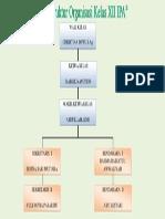 Bagan Strukture Kelas Xiii Ipa2