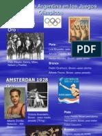 Medallero de Argentina en los Juegos Olímpicos