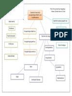 Actividad 4 Caracteristicas de La Psicopatologia