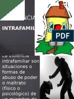 Taller de Violencia Familiar