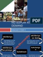 Ang Interaksyon Ng Suplay at Demand
