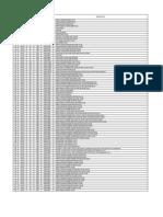 ITCC DESIGN DRAWINGS LIST FINAL.xlsx