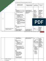 RPT ADD MT F5 2013 (1)