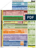 Microsoft Product Profile