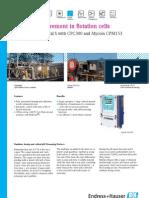 CS009Ben Mining pH-Measuring Screen