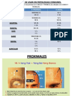 Puntos en Patologias Comunes