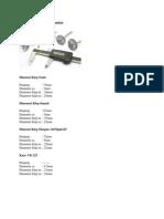 Ukuran Klep motor Standar.pdf