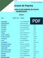 6388566 Esperanto El Parnaso de Popoloj Poezio