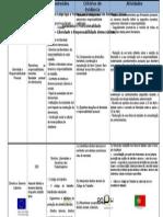 Planificação CP1+Atividades