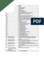 SEGUNDIDAD- Reporte Estadistico-Etiquetas de peguntas maestros y gruposde  (3) 5°.docx