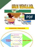3_Kemahiran Mengajar