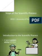 Steps of Scientific Method