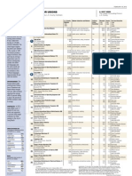 Nusbaum, David 2013 'the List-- Labor Unions, Ranked by L.a. County Members' Los Angeles Business Journal (Feb. 18, 1 Pp.)