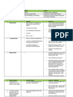 Summary 4th Generation Planner.docx