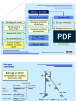 Chap 1B Generalites Barrages