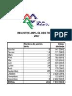 registre permis 2009