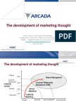 The Development of Marketing Thought