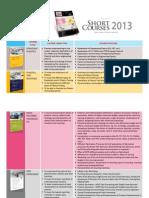 Hipf Short Course - Objective & Course Outline2