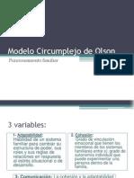 modelo circumplejo.pptx